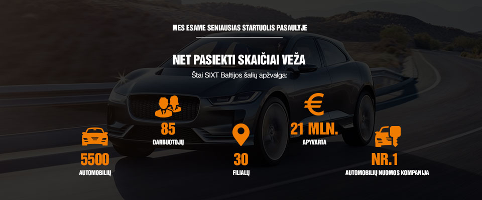 sixt-rent-a-car-Baltics